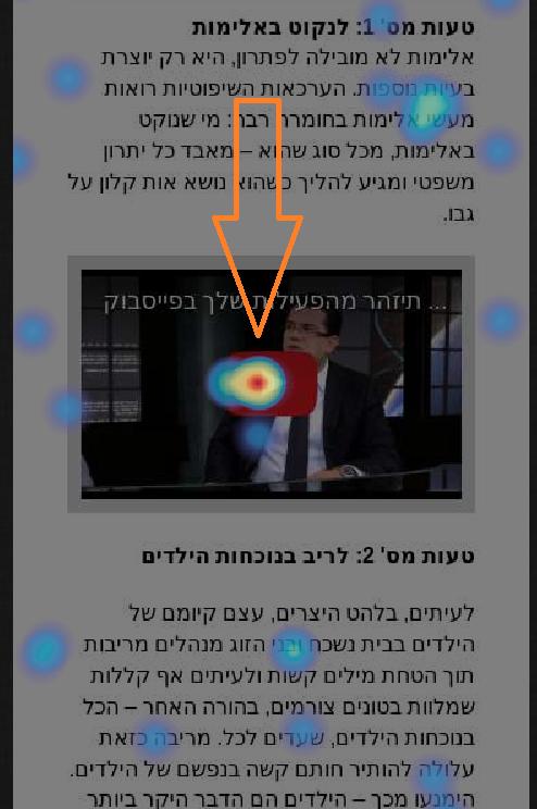 הנקודה החמה בעמוד - מופיעה באדום